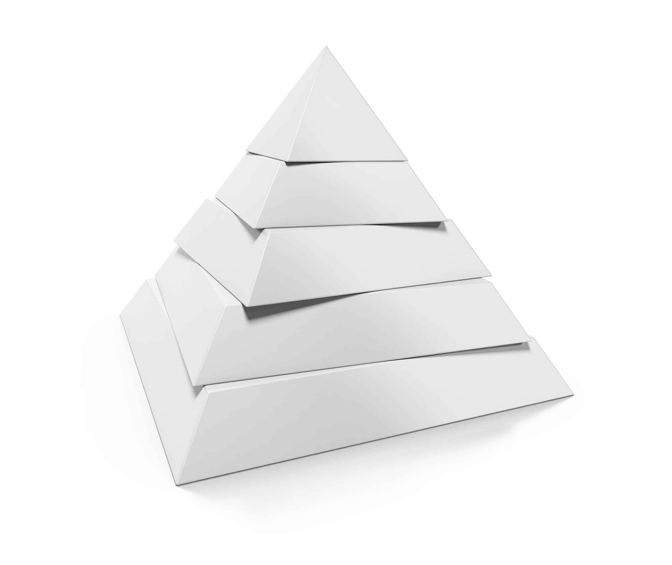 Pyramide nach maslows