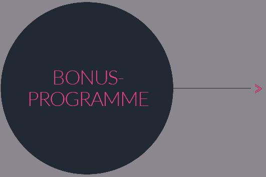 Button Bonusprogramme