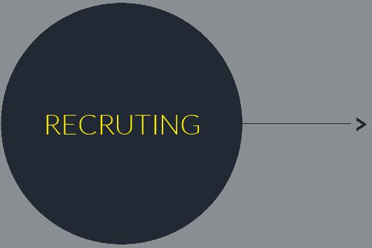 Button Recruting